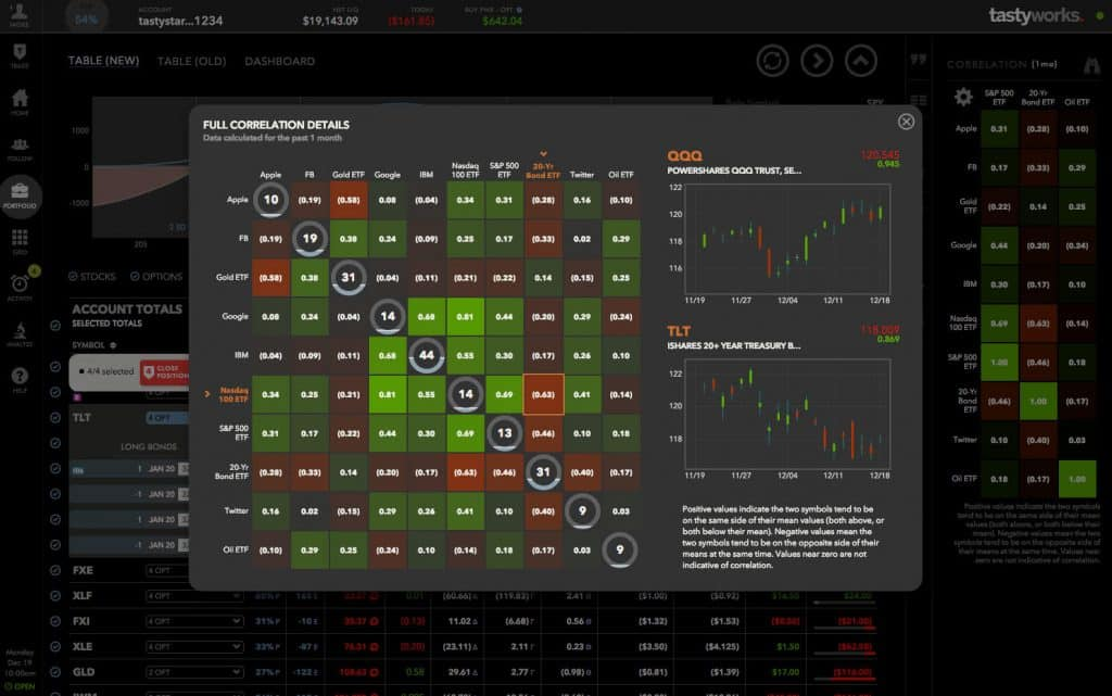 thinkorswim vs tastyworks: Review 2019 | Investormint
