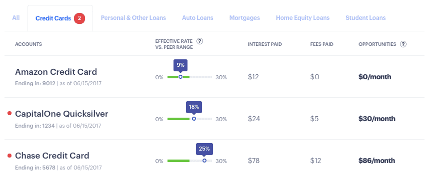 status money compare interest rates